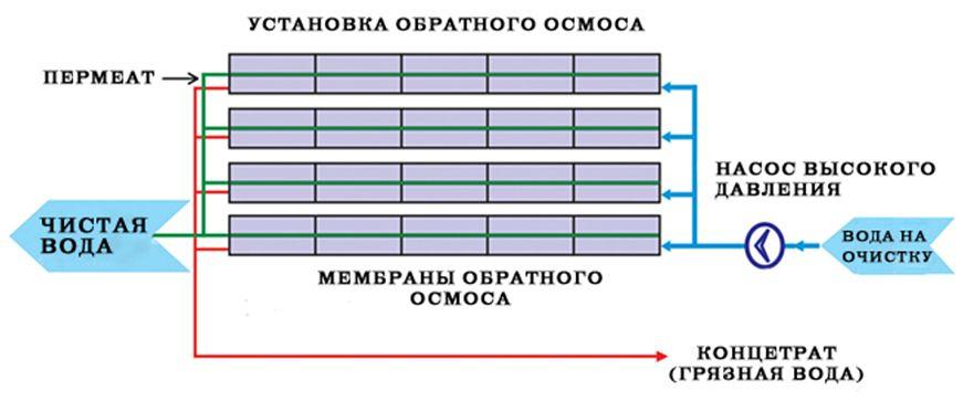 промышленная схема