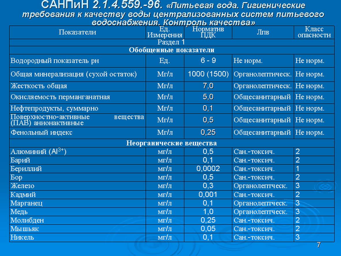 Код ОКВЭД 15. 98. 2 - Производство безалкогольных напитков