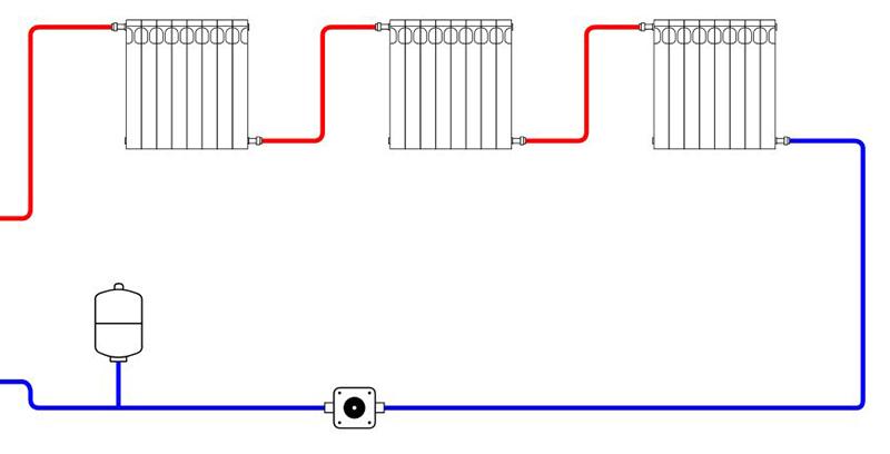 Одноконтурная разводка отопительного трубопровода