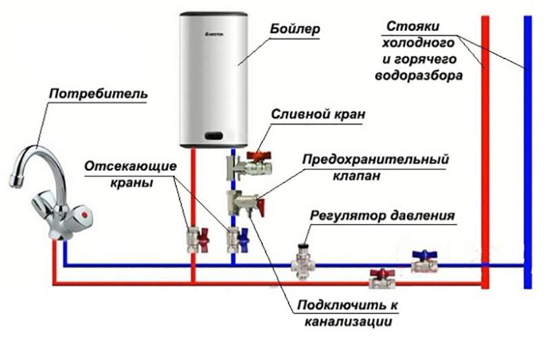 Схема газового
