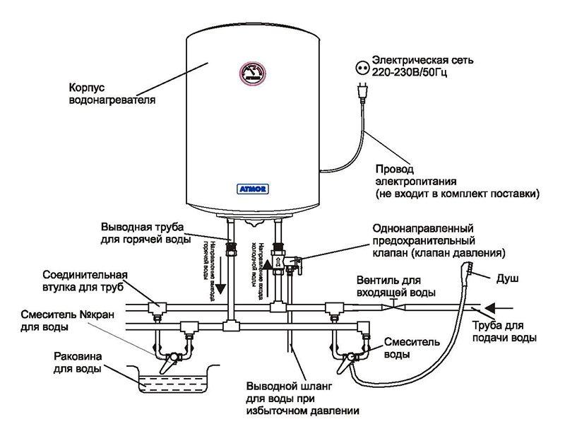 Схема электрического накопительного