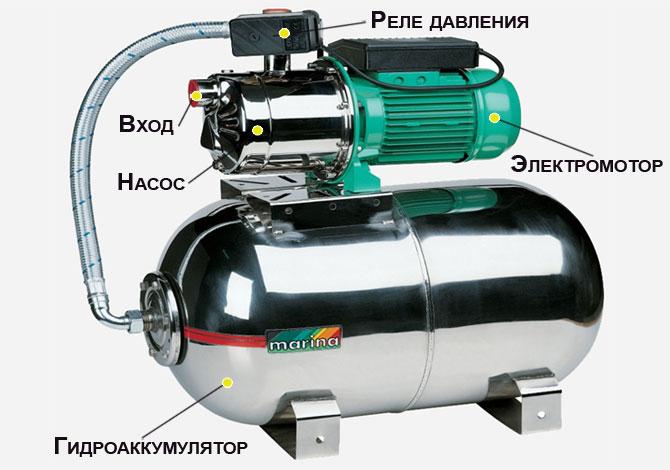 nasosnaya-stantsiya-1