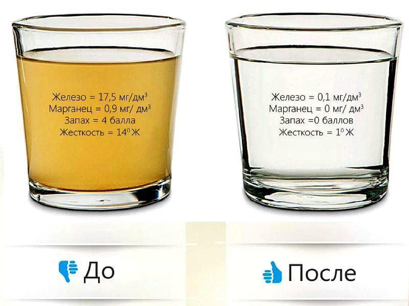 Пьем чистую воду