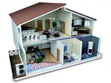 Комбинированная система отопления частного дома