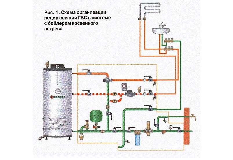 Схема косвенный нагрев